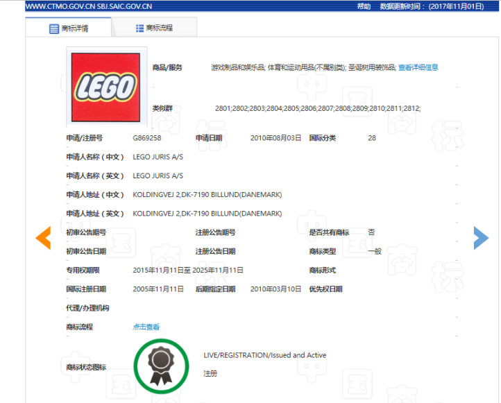 Lego Trademark.PNG